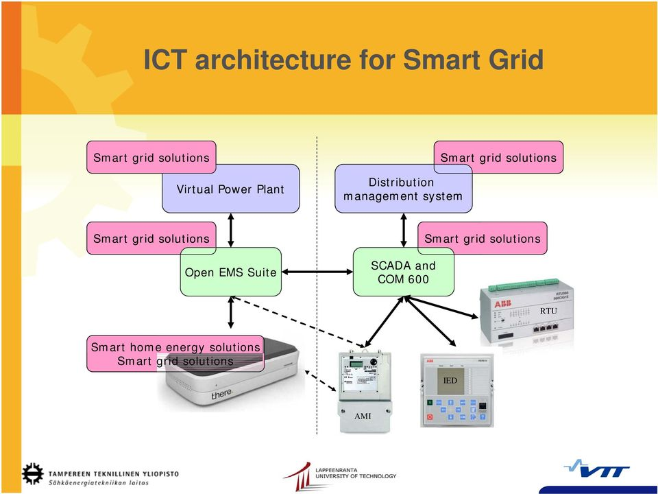 Smart grid solutions Open EMS Suite Smart grid solutions SCADA