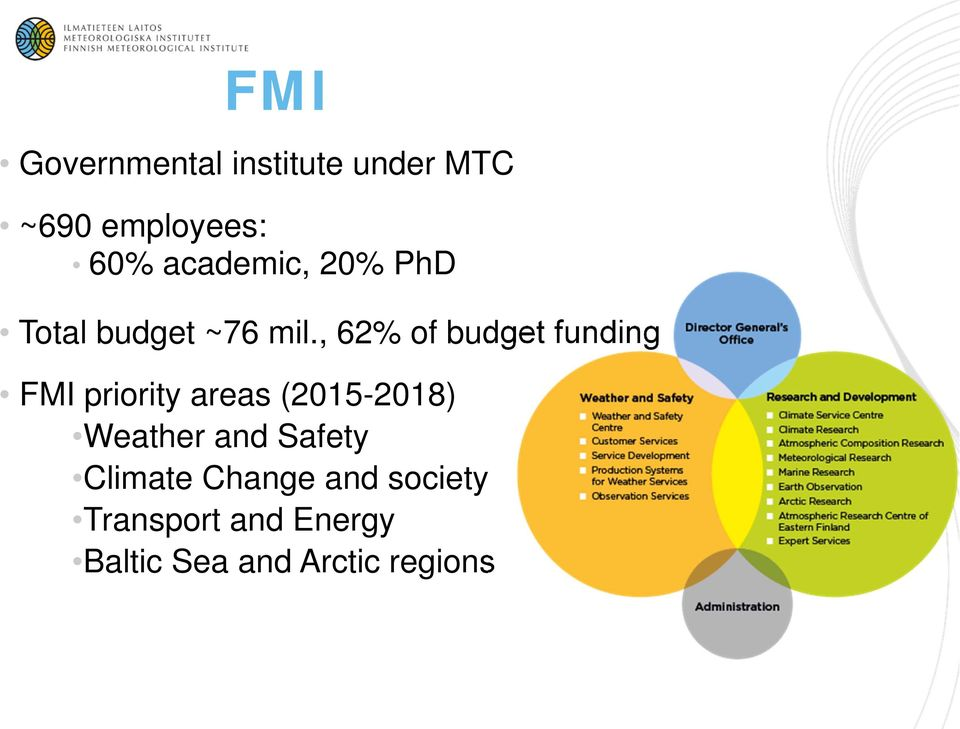 , 62% of budget funding FMI priority areas (2015-2018)