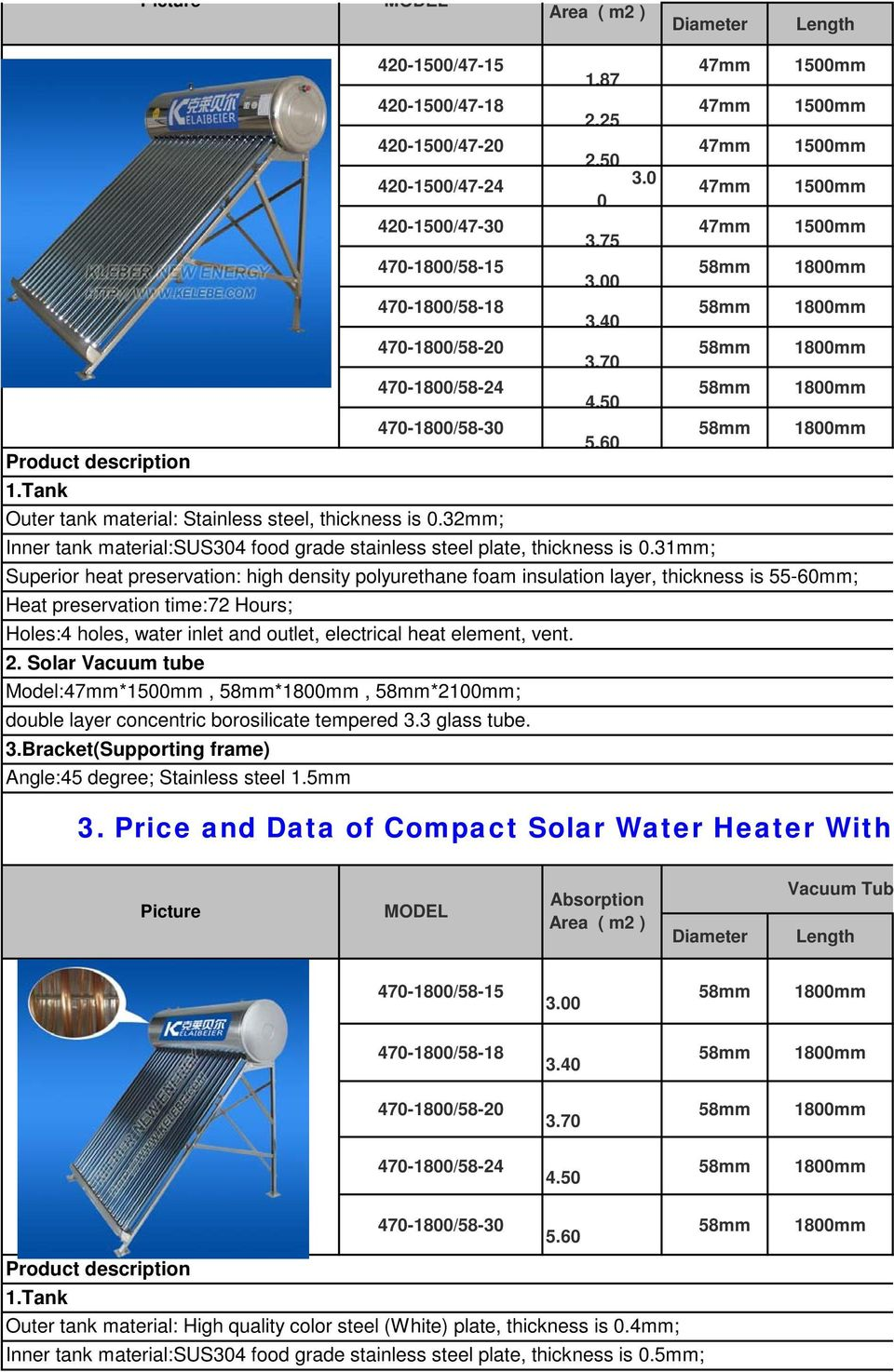 Tank Outer tank material: Stainless steel, thickness is 0.32mm; Inner tank material:sus304 food grade stainless steel plate, thickness is 0.