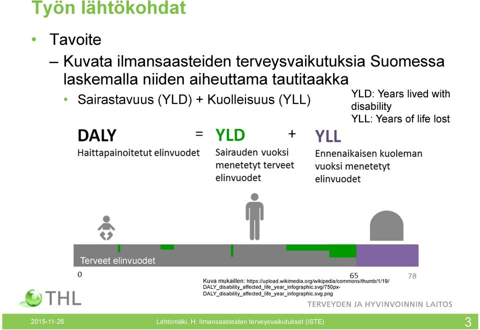 mukaillen: https://upload.wikimedia.org/wikipedia/commons/thumb/1/19/ DALY_disability_affected_life_year_infographic.