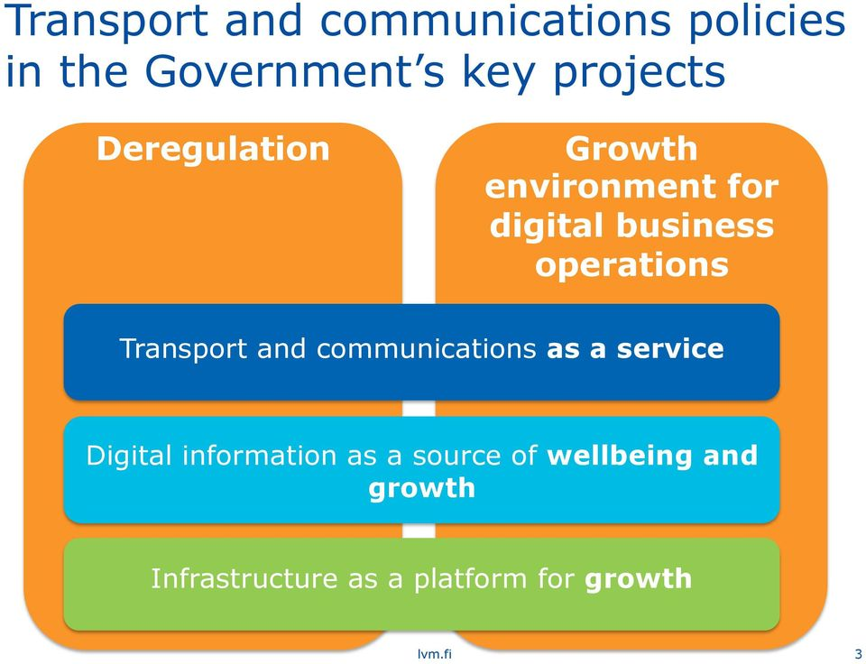 Transport and communications as a service Digital information as a