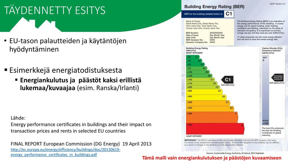 Ranska/Irlanti) Lähde: Energy performance certificates in buildings and their impact on transaction prices and rents in selected EU