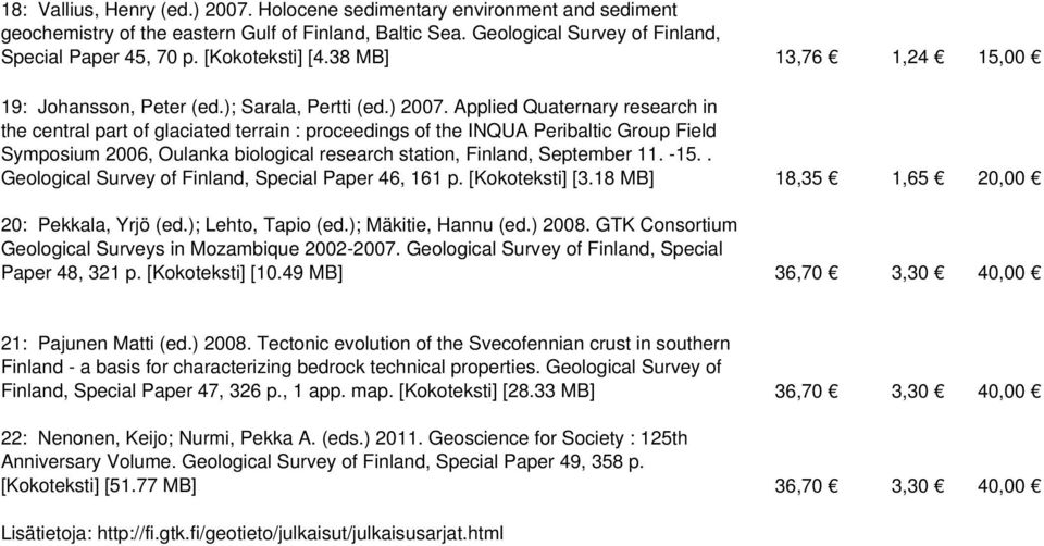 Applied Quaternary research in the central part of glaciated terrain : proceedings of the INQUA Peribaltic Group Field Symposium 2006, Oulanka biological research station, Finland, September 11. -15.