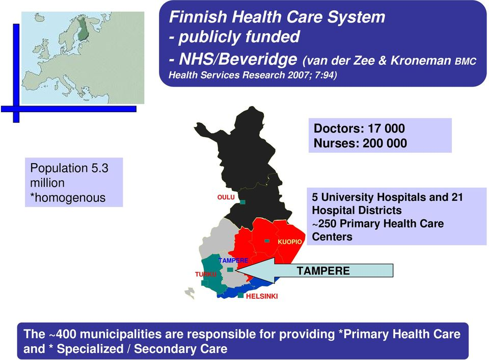 3 million *homogenous OULU KUOPIO 5 University Hospitals and 21 Hospital Districts ~250 Primary Health