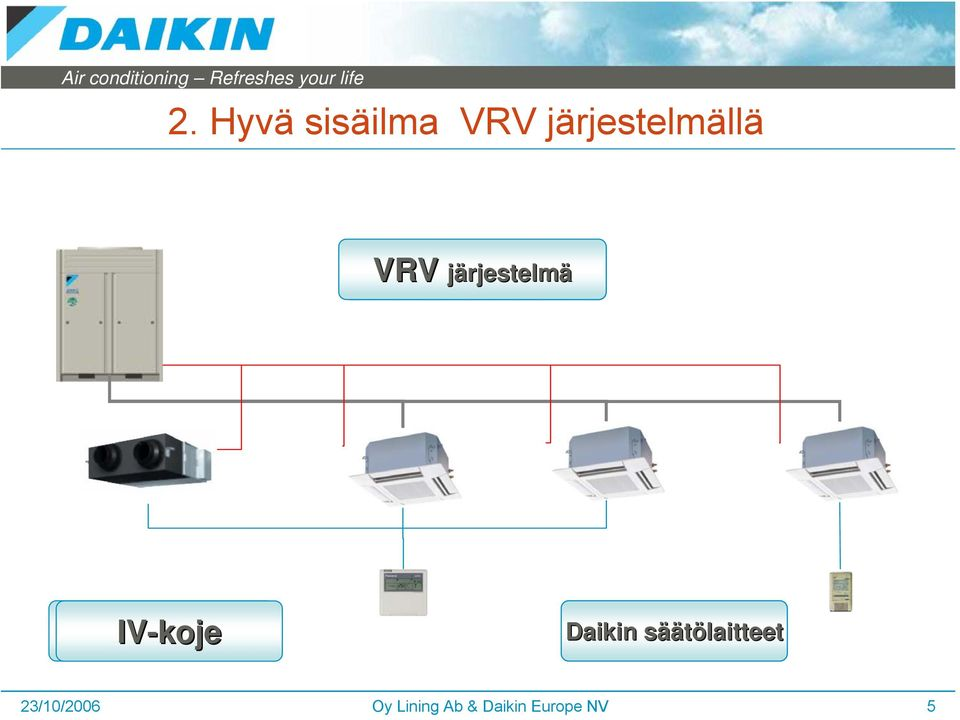 IV-koje Fresh air Daikin Control