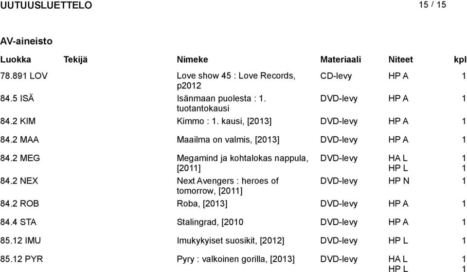 2 MEG Megamind ja kohtalokas nappula, [20] DVD-levy HA L 84.2 NEX Next Avengers : heroes of DVD-levy HP N tomorrow, [20] 84.