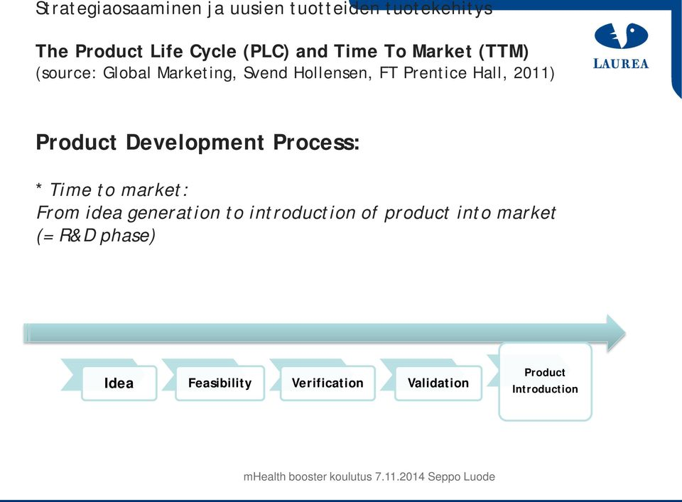 Process: * Time to market: From idea generation to introduction of product into market (= R&D phase)
