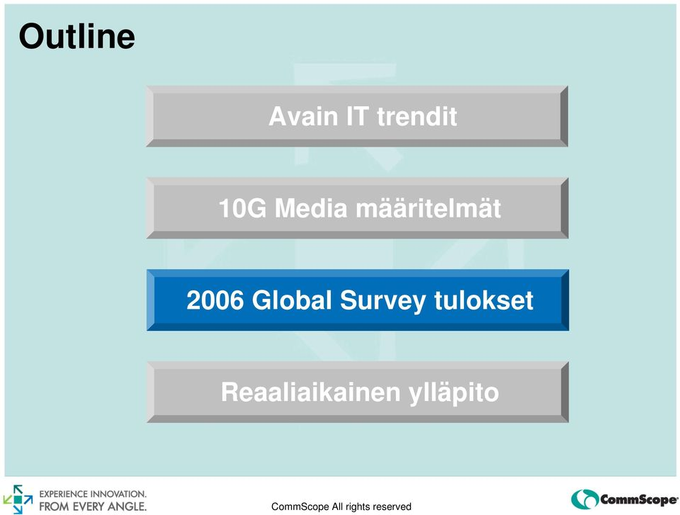 2006 Global Survey