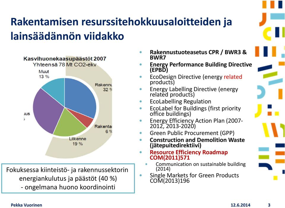 EcoLabelling Regulation EcoLabel for Buildings (first priority office buildings) Energy Efficiency Action Plan (2007 2012, 2013 2020) Green Public Procurement (GPP) Construction and