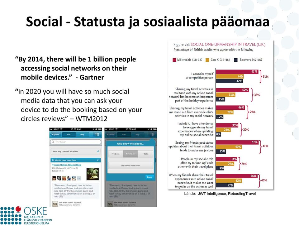 - Gartner in 2020 you will have so much social media data that you can ask