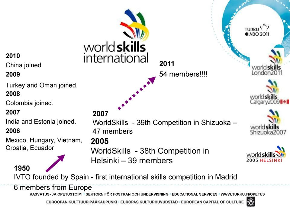 founded by Spain - first international skills competition in Madrid 6 members from Europe 2011 54 members!