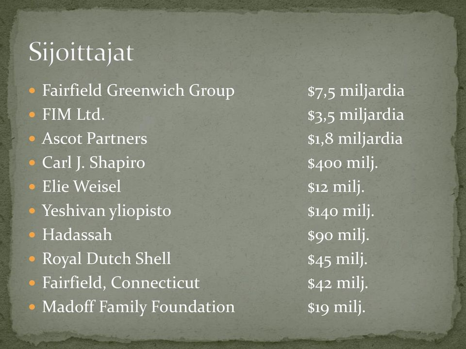 Fairfield, Connecticut Madoff Family Foundation $7,5 miljardia $3,5