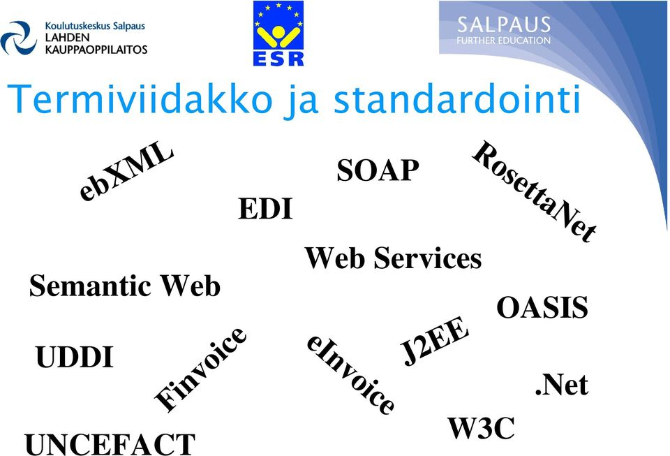 Finvoice EDI SOAP Web Services