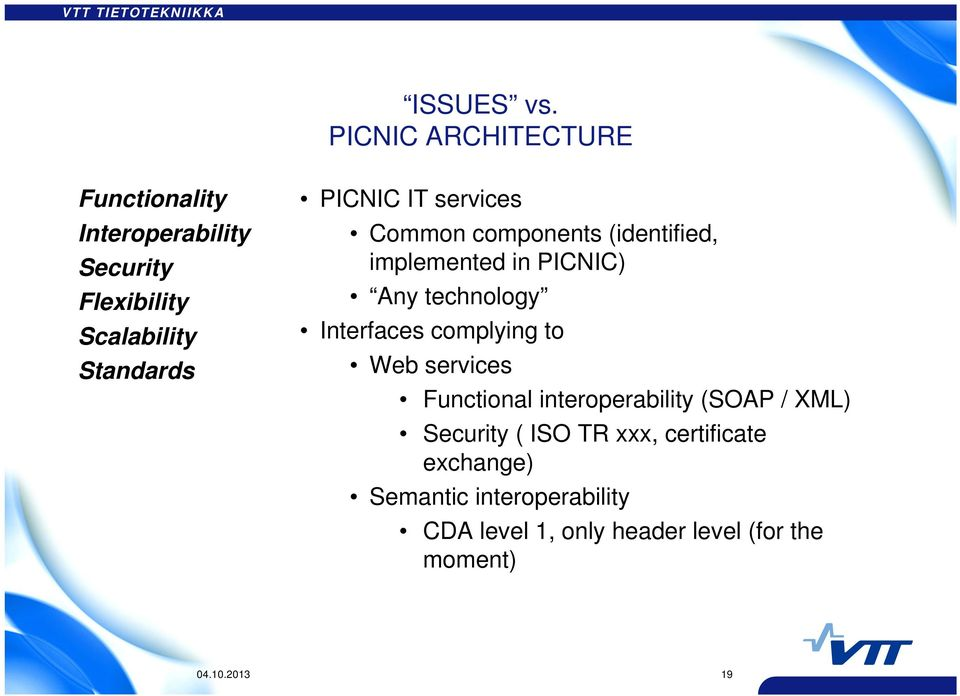 IT services Common components (identified, implemented in PICNIC) Any technology Interfaces