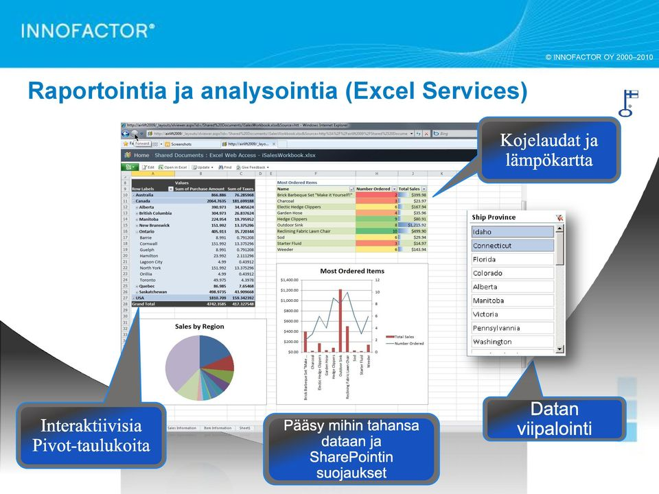 (Excel Services)