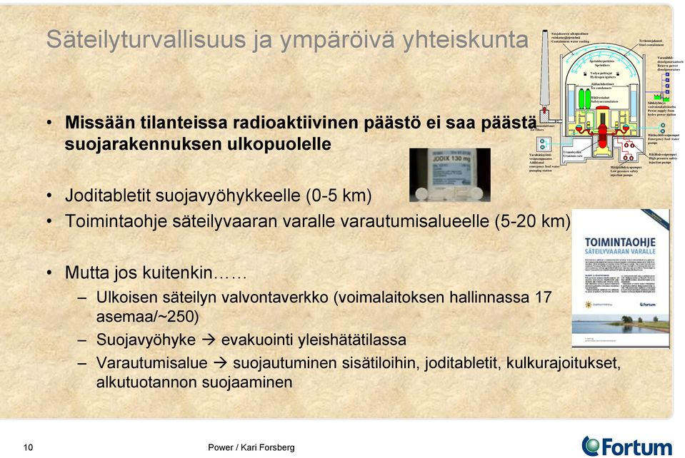 Varahätäsyöttövesipumppaamo Additional emergency feed water pumping station Joditabletit suojavyöhykkeelle (0-5 km) Toimintaohje säteilyvaaran varalle varautumisalueelle (5-20 km) Ilmansuodattimet