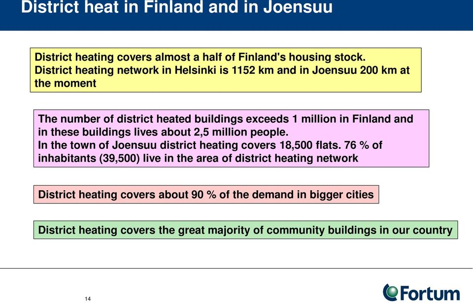 Finland and in these buildings lives about 2,5 million people. In the town of Joensuu district heating covers 18,500 flats.