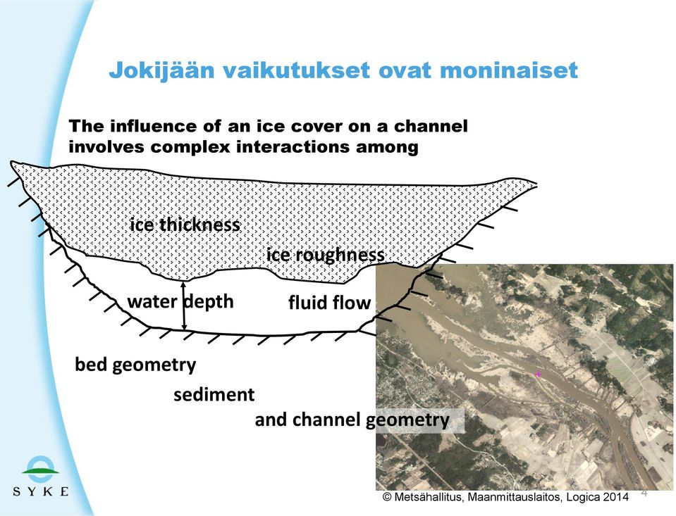 thickness water depth ice roughness fluid flow bed geometry