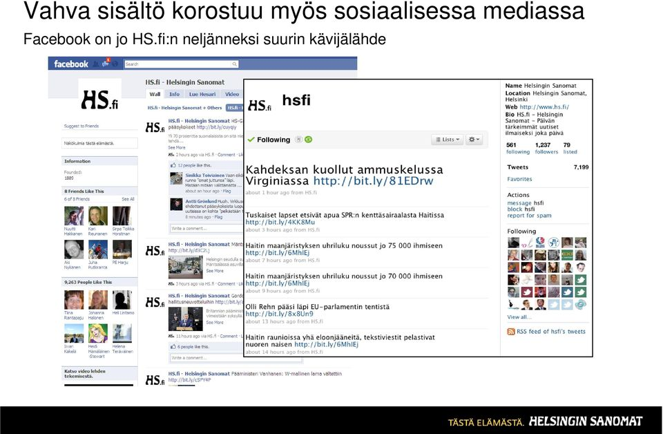 mediassa Facebook on jo