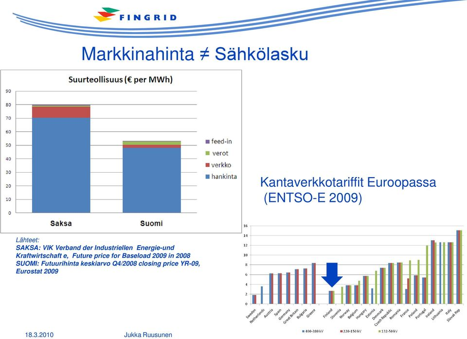Kraftwirtschaft e, Future price for Baseload 2009 in 2008 SUOMI: