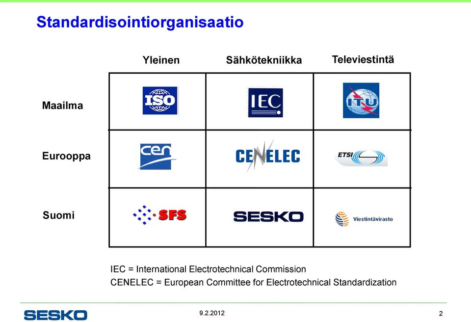 International Electrotechnical Commission CENELEC =