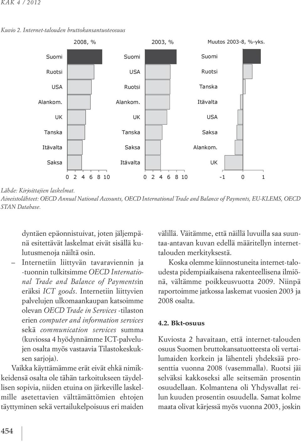 Annual National Accounts, OECD International Trade and Balance of Payments, EU-KLEMS, OECD STAN Database.