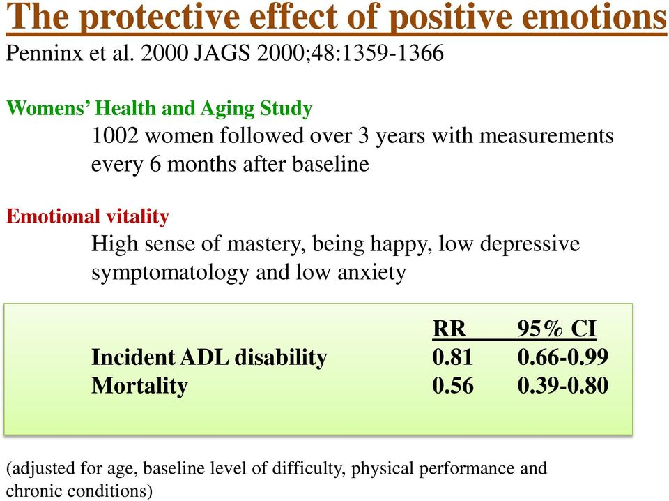 months after baseline Emotional vitality High sense of mastery, being happy, low depressive symptomatology and low