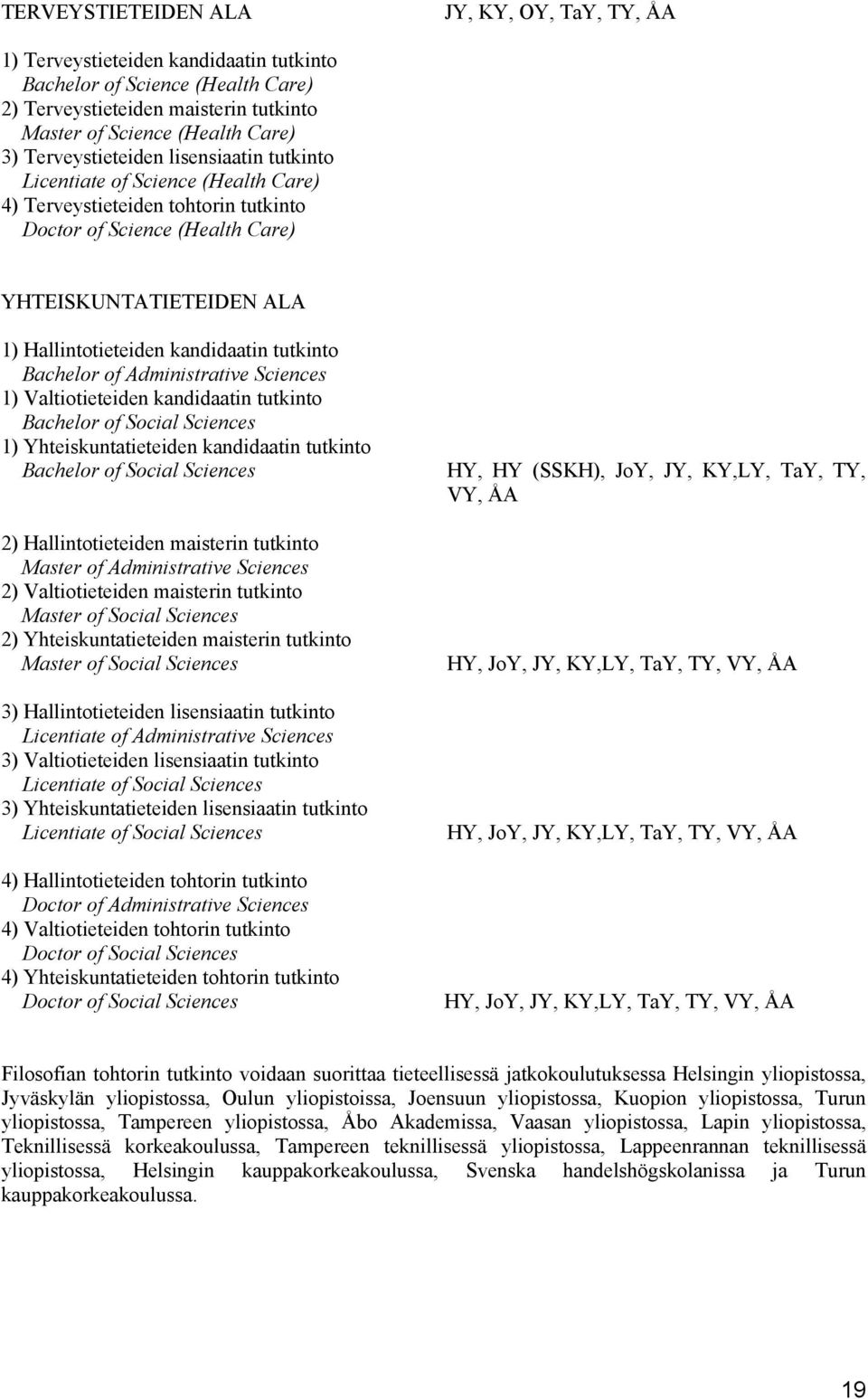 kandidaatin tutkinto Bachelor of Administrative Sciences 1) Valtiotieteiden kandidaatin tutkinto Bachelor of Social Sciences 1) Yhteiskuntatieteiden kandidaatin tutkinto Bachelor of Social Sciences