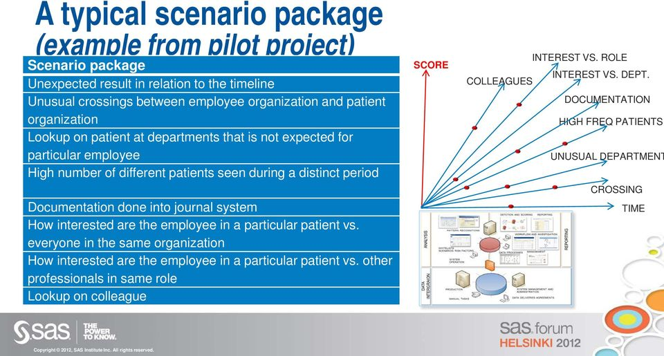 Documentation done into journal system How interested are the employee in a particular patient vs.