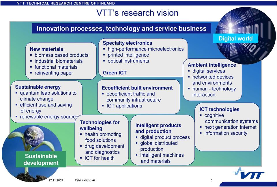 Technologies for wellbeing health promoting food solutions drug development Sustainable development VTT s research vision and diagnostics ICT for health Ecoefficient built environment ecoefficient