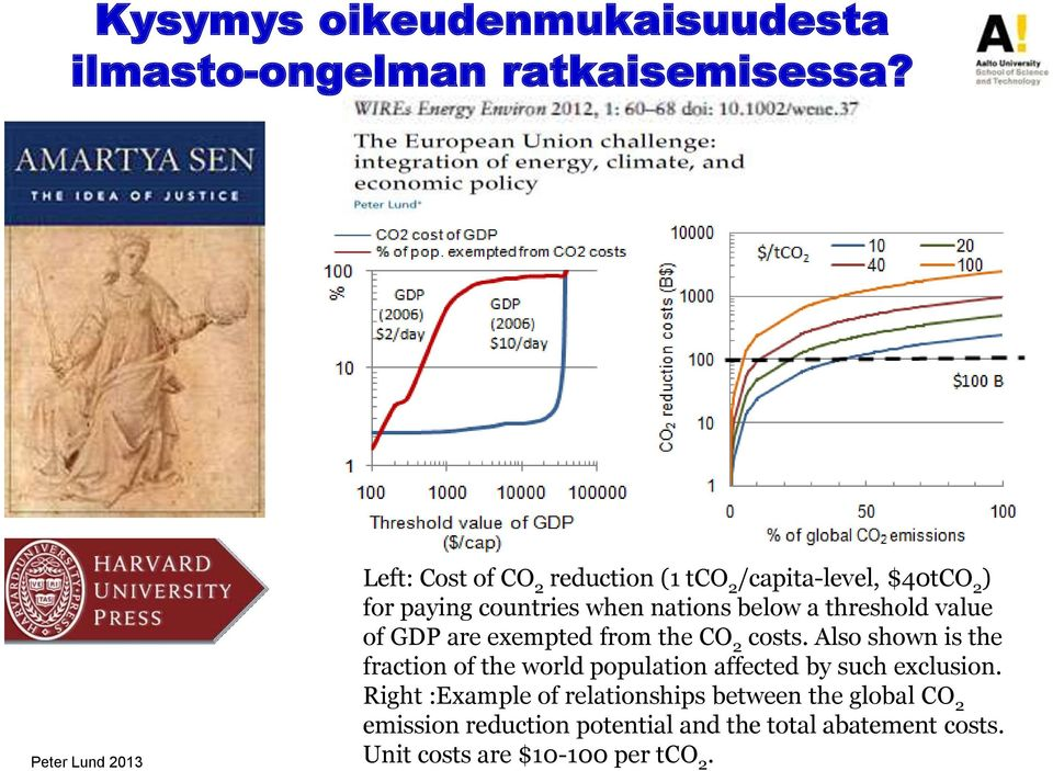 threshold value of GDP are exempted from the CO 2 costs.