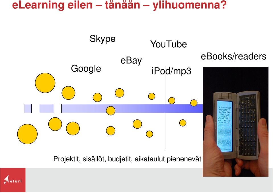 ebooks/readers Projektit,