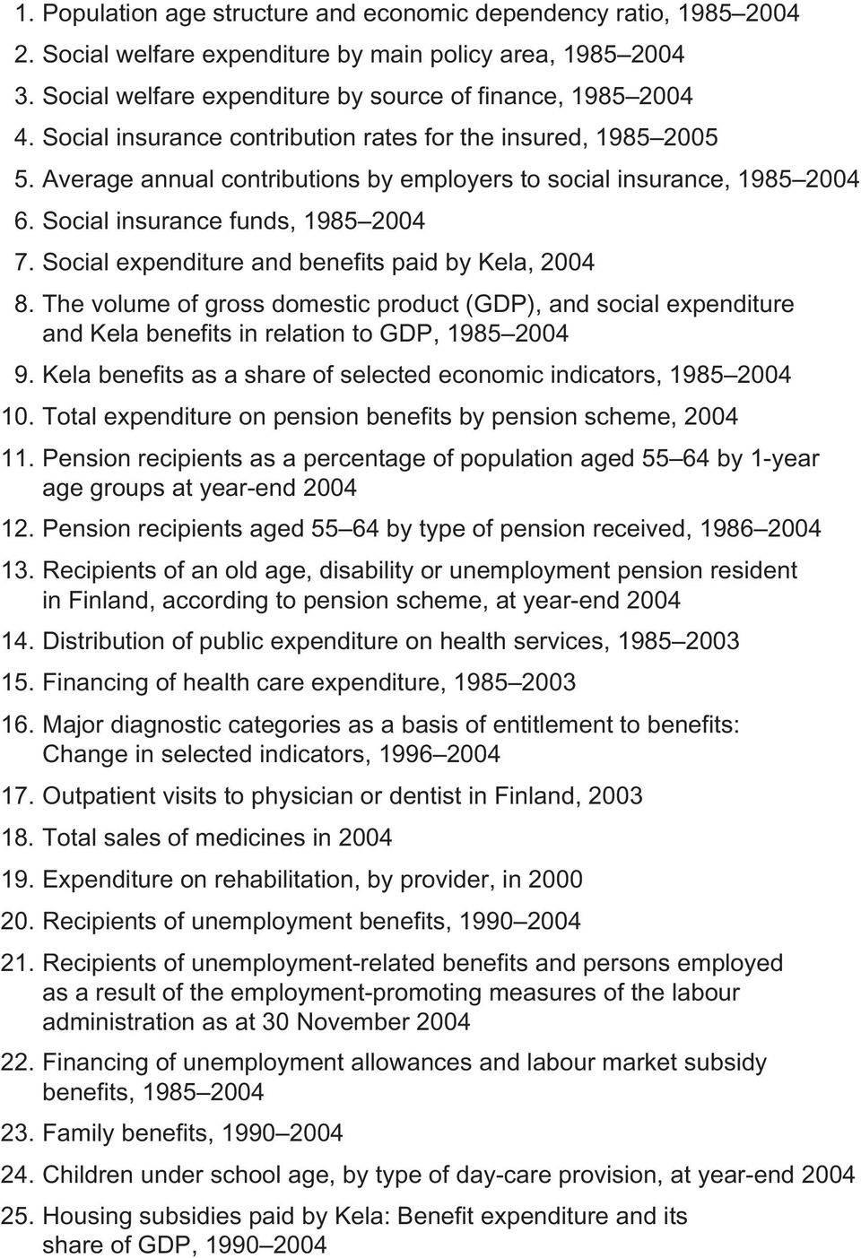 Social expenditure and benefits paid by Kela, 24 8. The volume of gross domestic product (GDP), and social expenditure and Kela benefits in relation to GDP, 1985 24 9.