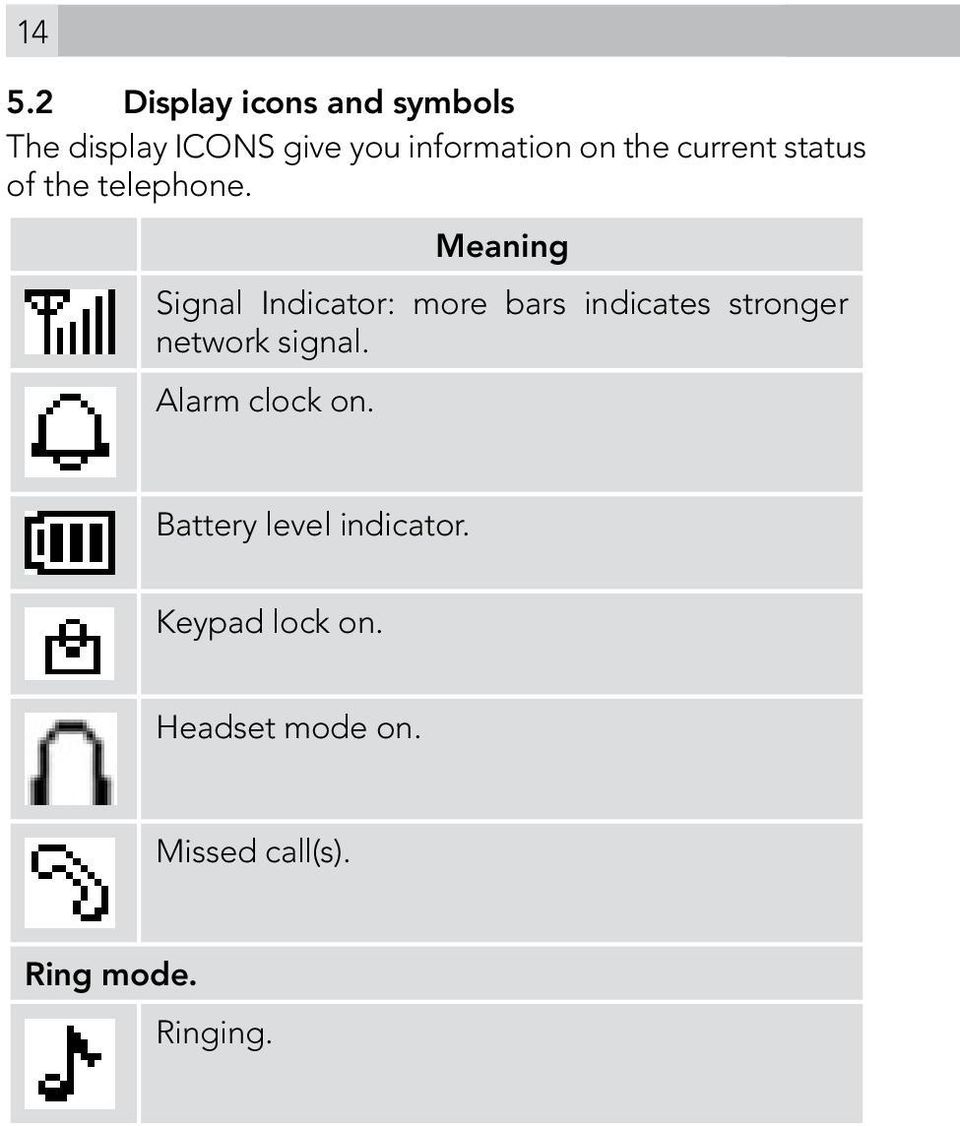 Meaning Signal Indicator: more bars indicates stronger network signal.