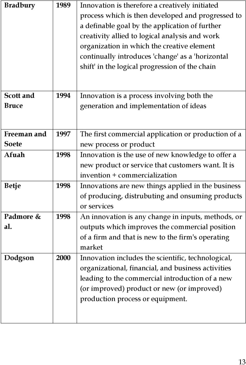 both the generation and implementation of ideas Freeman and Soete 1997 The first commercial application or production of a new process or product Afuah 1998 Innovation is the use of new knowledge to