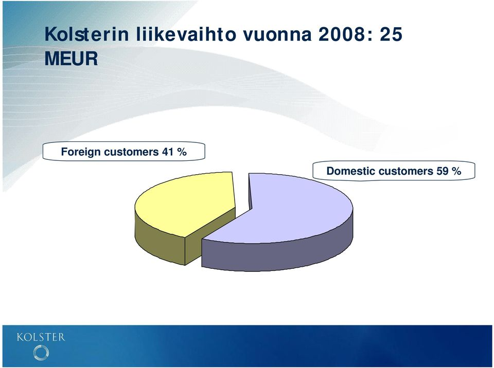 Foreign customers 41 %