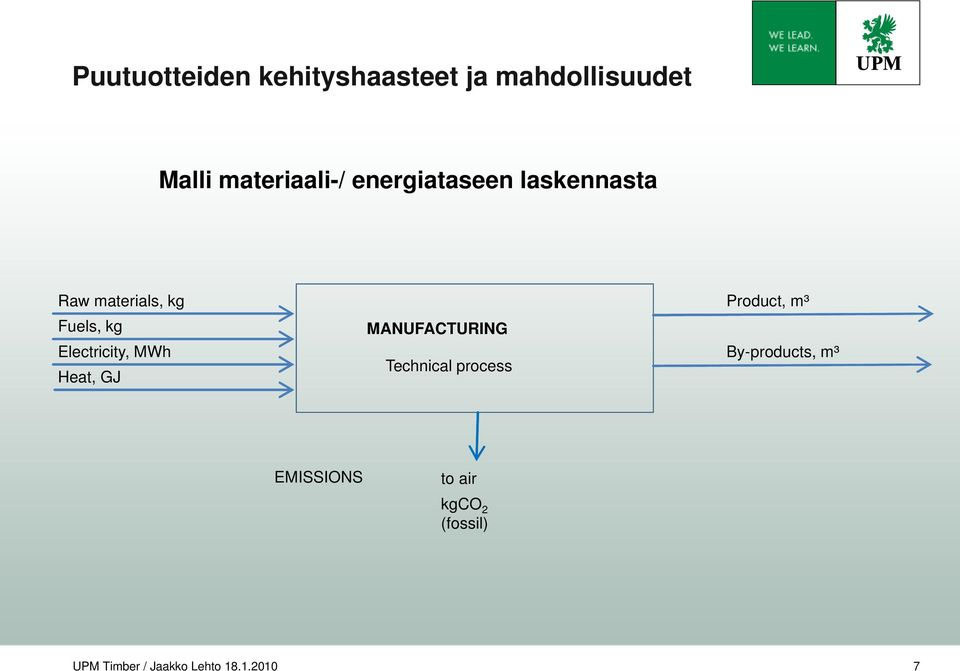 MANUFACTURING Electricity, MWh By-products, m³ Technical process