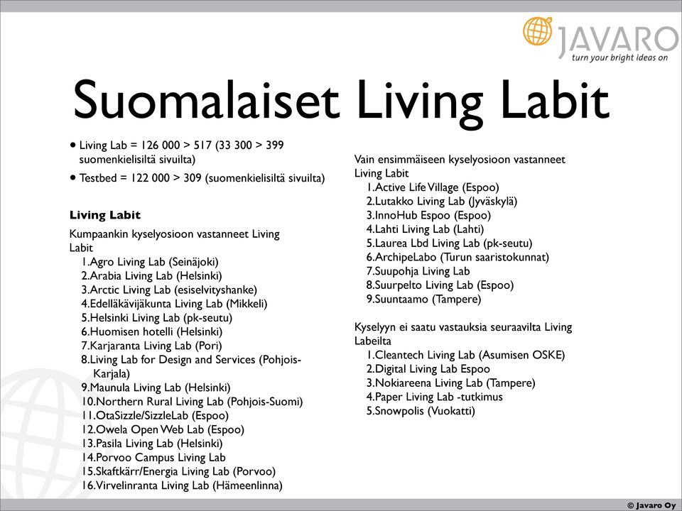 Huomisen hotelli (Helsinki) 7.Karjaranta Living Lab (Pori) 8.Living Lab for Design and Services (Pohjois- Karjala) 9.Maunula Living Lab (Helsinki) 10.Northern Rural Living Lab (Pohjois-Suomi) 11.