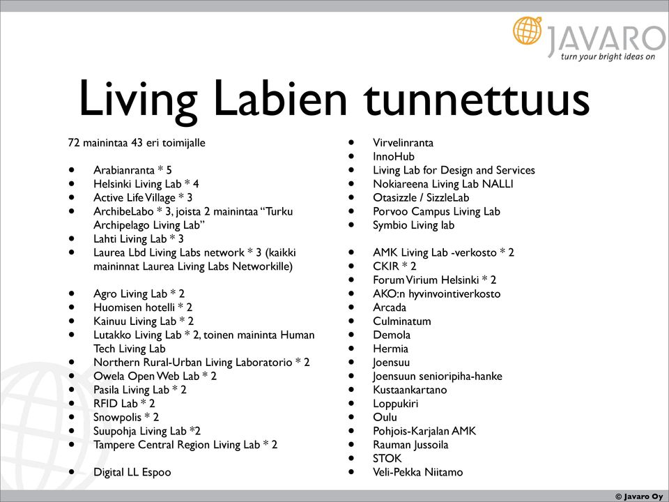 Human Tech Living Lab Northern Rural-Urban Living Laboratorio * 2 Owela Open Web Lab * 2 Pasila Living Lab * 2 RFID Lab * 2 Snowpolis * 2 Suupohja Living Lab *2 Tampere Central Region Living Lab * 2