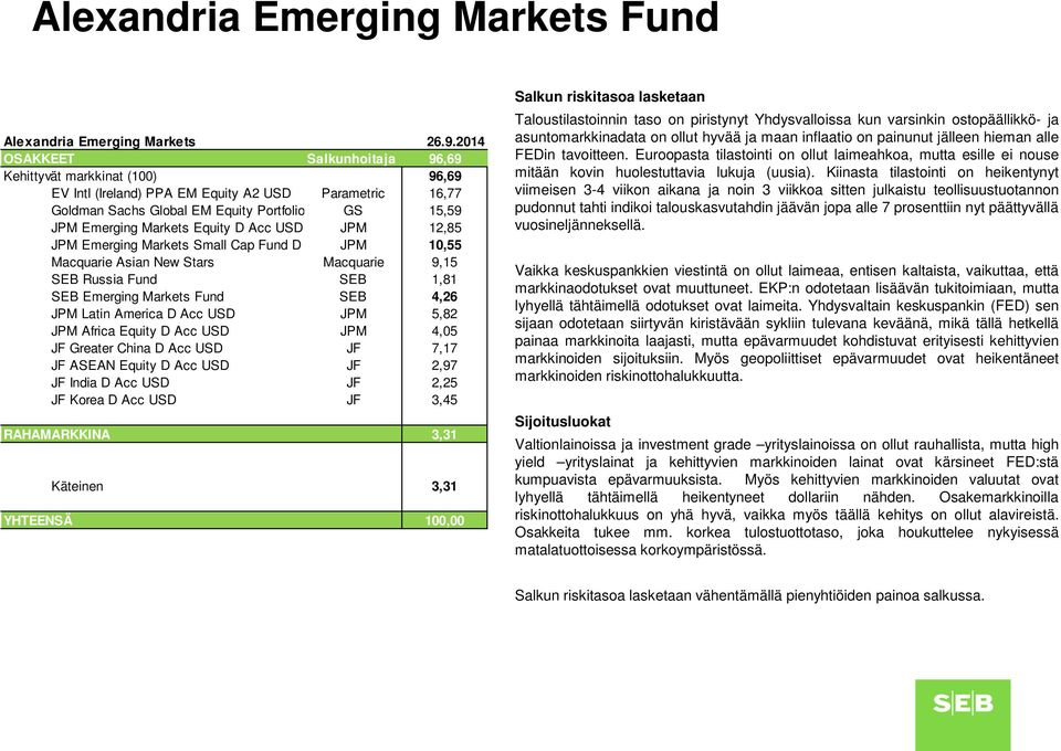 Markets Equity D Acc USD JPM 12,85 JPM Emerging Markets Small Cap Fund D JPM 10,55 Macquarie Asian New Stars Macquarie 9,15 SEB Russia Fund SEB 1,81 SEB Emerging Markets Fund SEB 4,26 JPM