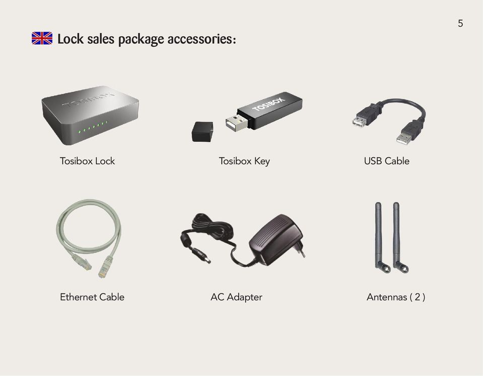 Tosibox Key USB Cable