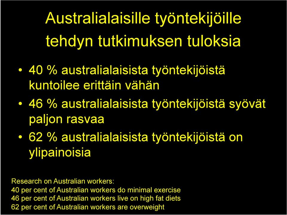 työntekijöistä on ylipainoisia Research on Australian workers: 40 per cent of Australian workers do