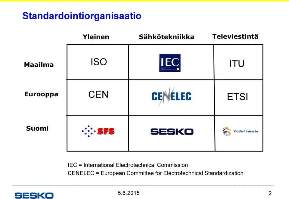 IEC = International Electrotechnical Commission CENELEC