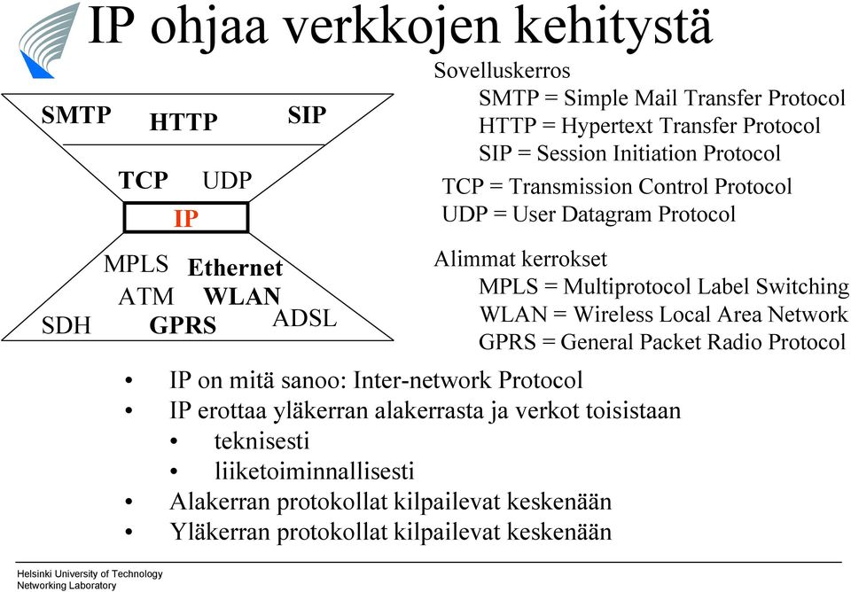 Multiprotocol Label Switching WLAN = Wireless Local Area Network GPRS = General Packet Radio Protocol IP on mitä sanoo: Inter network Protocol IP erottaa
