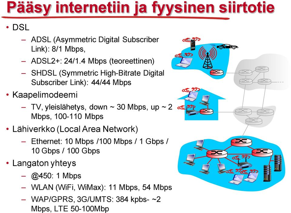 yleislähetys, down ~ 30 Mbps, up ~ 2 Mbps, 100-110 Mbps Lähiverkko (Local Area Network) Ether: 10 Mbps /100 Mbps / 1