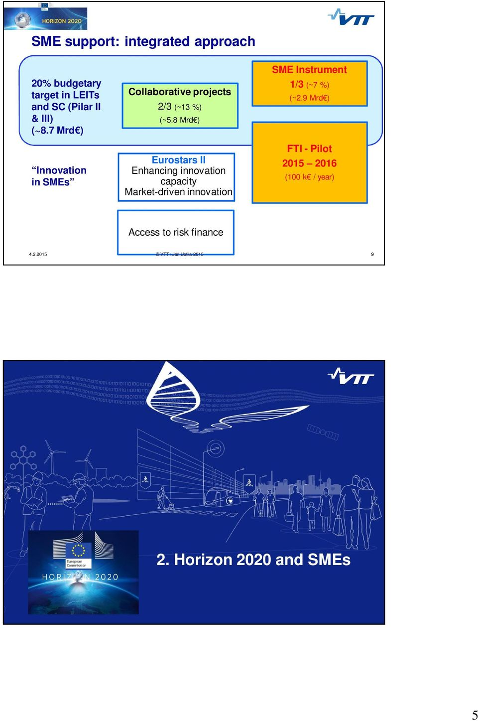 7 Mrd ) Innovation in SMEs Eurostars II Enhancing innovation capacity Market-driven innovation SME Instrument 1/3 (~7 %)