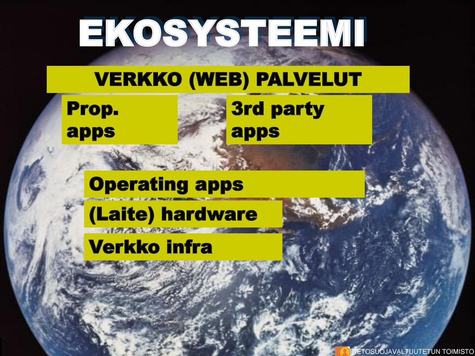PALVELUT 3rd party apps