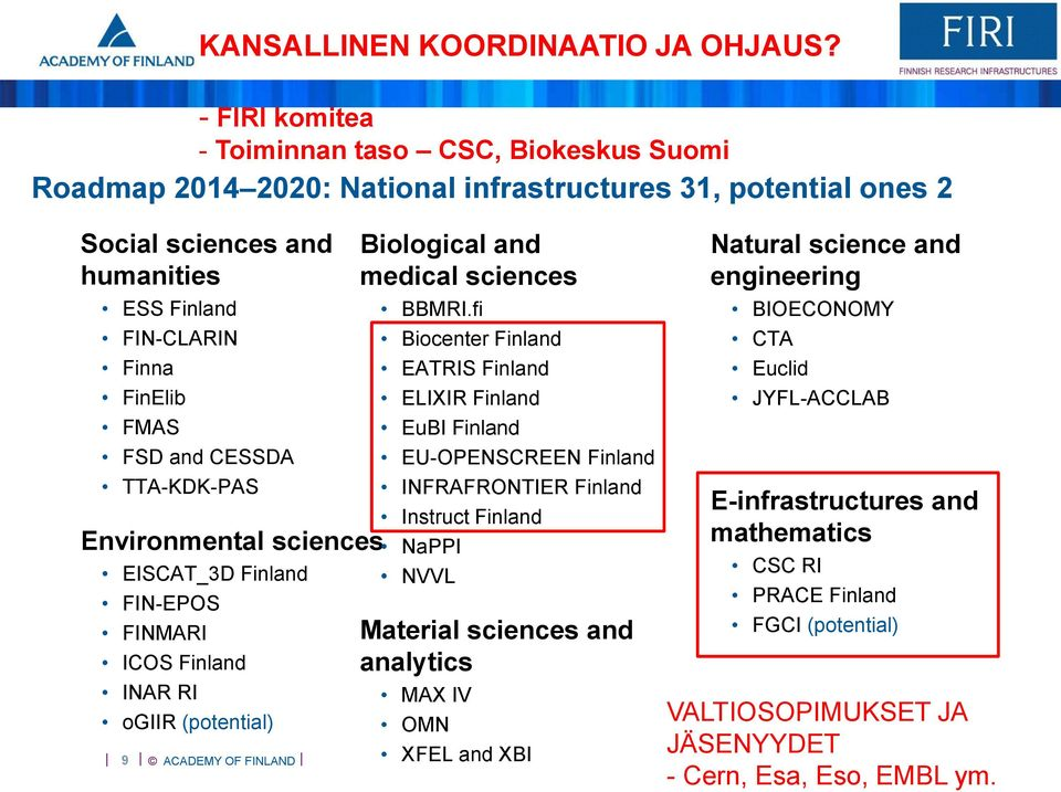 - FIRI komitea - Toiminnan taso CSC, Biokeskus Suomi 9 ACADEMY OF FINLAND Biological and medical sciences BBMRI.
