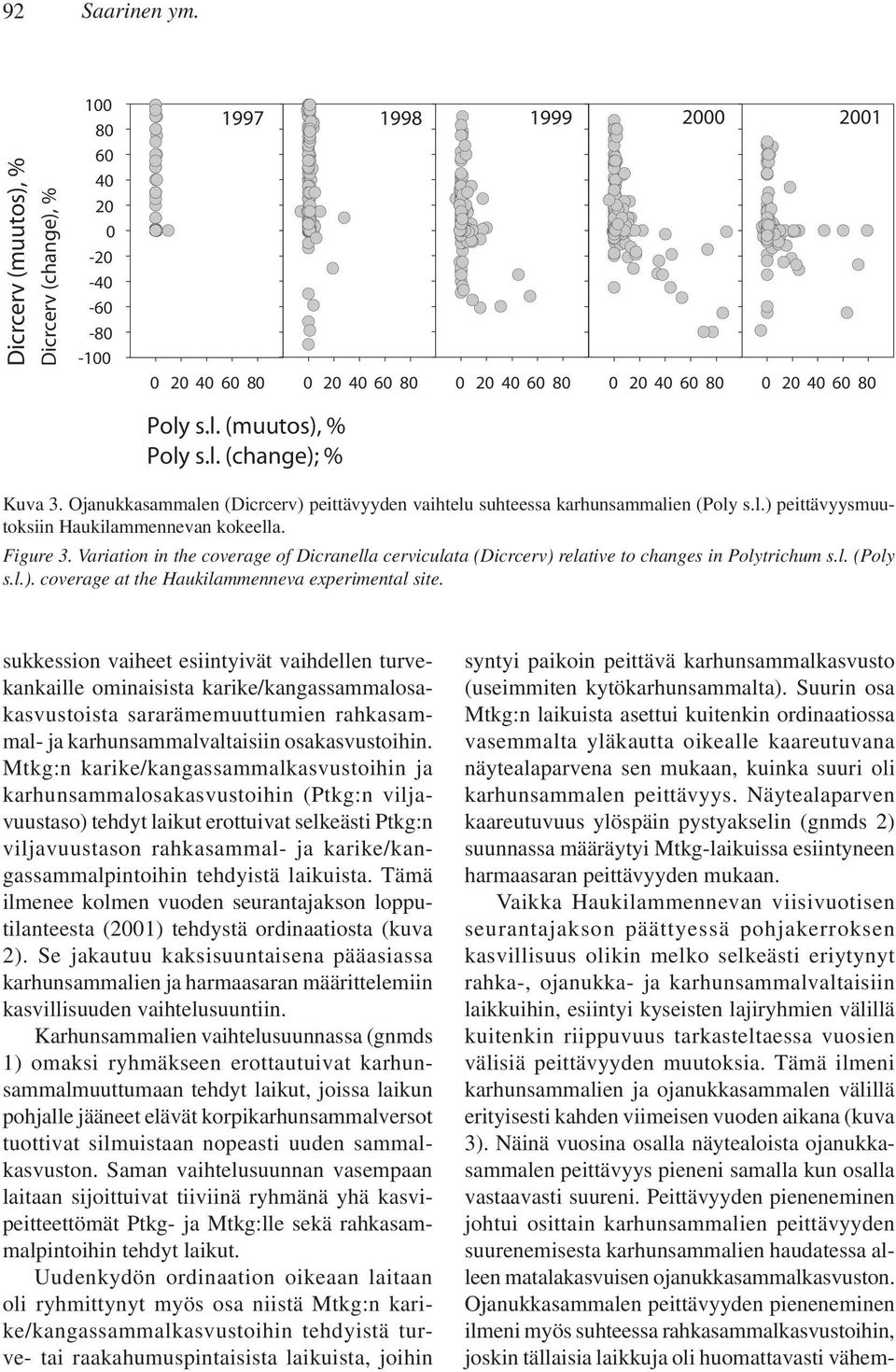 Variation in the coverage of Dicranella cerviculata (Dicrcerv) relative to changes in Polytrichum s.l. (Poly s.l.). coverage at the Haukilammenneva experimental site.