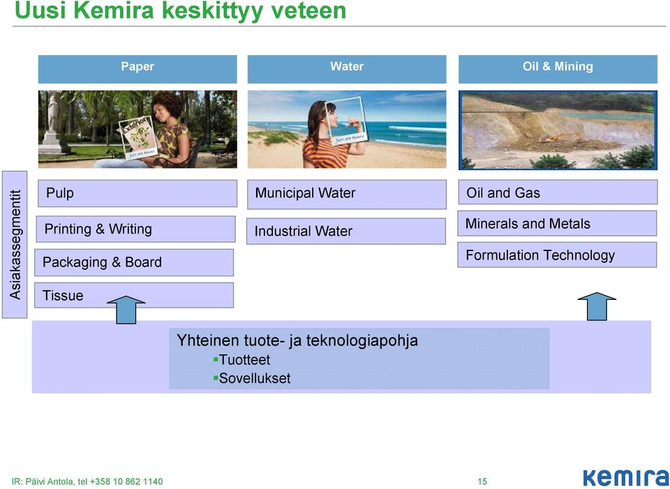 Oil and Gas Minerals and Metals Formulation Technology Yhteinen tuote- ja